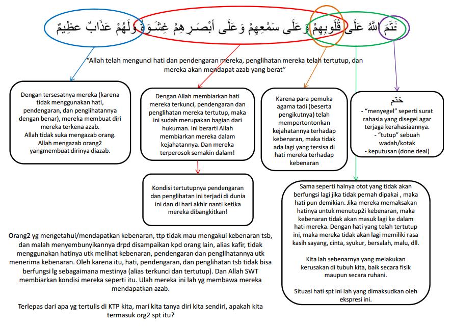 al baqarah 10