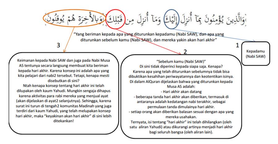 al baqarah 6
